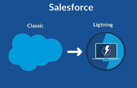 salesforce lightning | SkyTek Services
